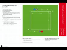 Elite Future Game- Dribbling & Running with the ball 1              Age 8-11