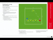 Elite Future Game- Dribbling & Running with the ball 2              Age 8-11