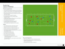 Elite Future Game- Exploiting Space in Midfield                       Age12-16