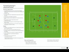 Elite Future Game- Forward Passing in Advanced Areas                    Age 12-16