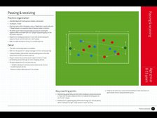 Elite Future Game- Passing & Recieving                                  Age 8-11