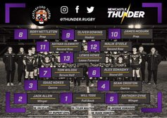 Thunder U19s to Start Season