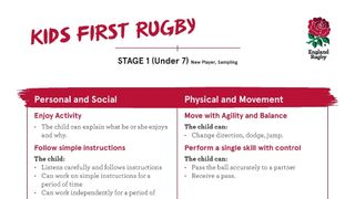 U7 New Rules of Play for 2016/17 Season