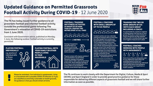 NEW GUIDANCE DOCUMENTS ISSUED FOR RE-STARTING FOOTBALL ACTIVITY DURING COVID-19