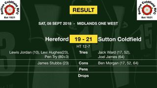 Match report - 8th Sept 2018
