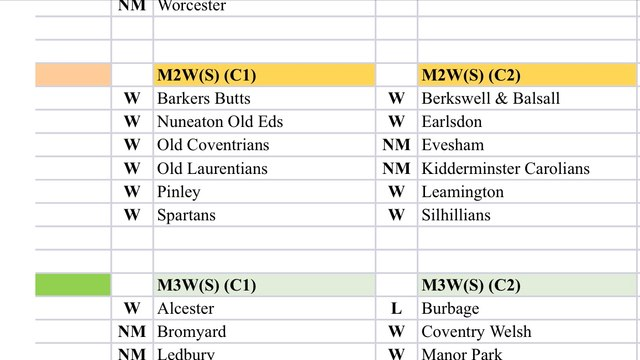 MIDS WEST 2 SOUTH UPDATE