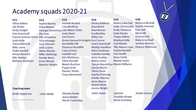 Congratulations to our academy athletes!