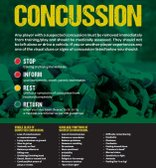 Concussion & Player Safety/Injury