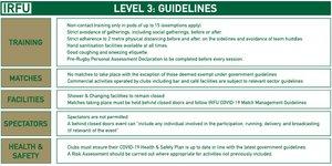 IRFU Level 3 Update