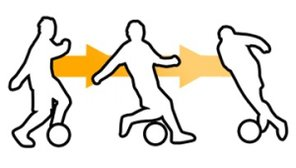 Skill of July is the Step Over Turn and session topic is Defending.