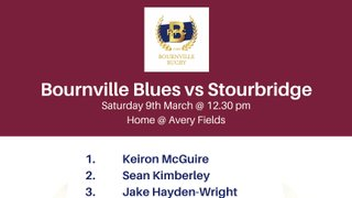 Bournville Blues - Team Selection