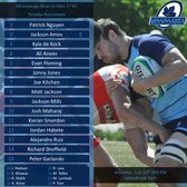 Blues Sr Men 1st XV Line-up vs Toronto Buccaneers