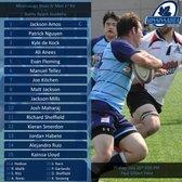 Line-Up for Mississauga Blues Sr Men 1st XV vs Balmy Beach 1st XV