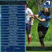 Line-up for Mississauga Blues Sr Men 1st XV @ Brampton Beavers