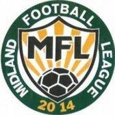 League Cup - Quarter Final Details