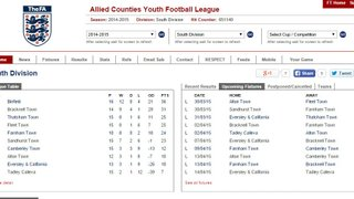 YOUNG MOLES WIN KEEPS TITLE HOPES ALIVE...