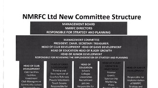 NMRFC NEW COMMITTEE STRUCTURE