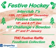 Weekly Update .... its beginning to feel a bit like Christmas !