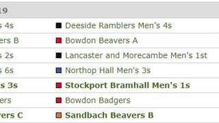 Fixtures this weekend - Saturday 30th March