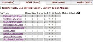 League Tables/Teams Confirmed on EJA Website