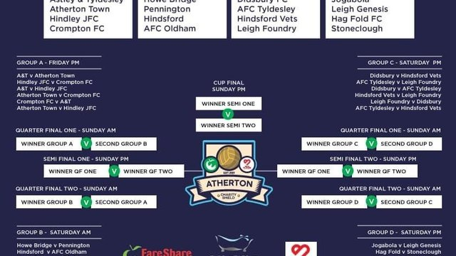 Atherton Charity Shield Fixtures Released...