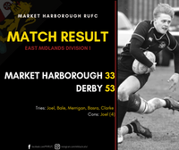 Market Harborough 1st XV 33 - 53 Derby 1st XV