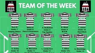 Wigan RUFC Team of the Week
