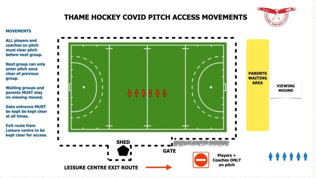 THC waiting area for accessing the pitch