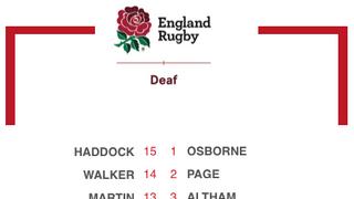 vs Wales Deaf @  Ilkley RFC 24.02.2018