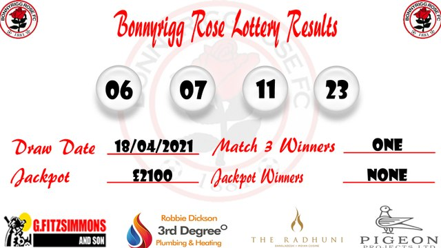 Weekly lottery results 18/04/21