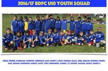 2016/17 Squad