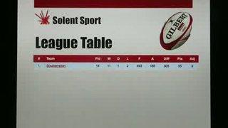 Solent University news video