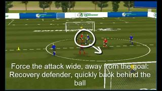 Coaching Soccer - Defending Principles of Soccer