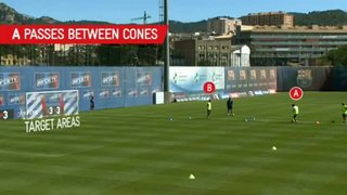 Barcelona Youth FC Drill 6 Control in Montion