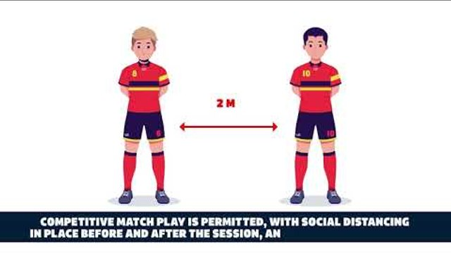 Return to playing football guidelines - Lincolnshire FA